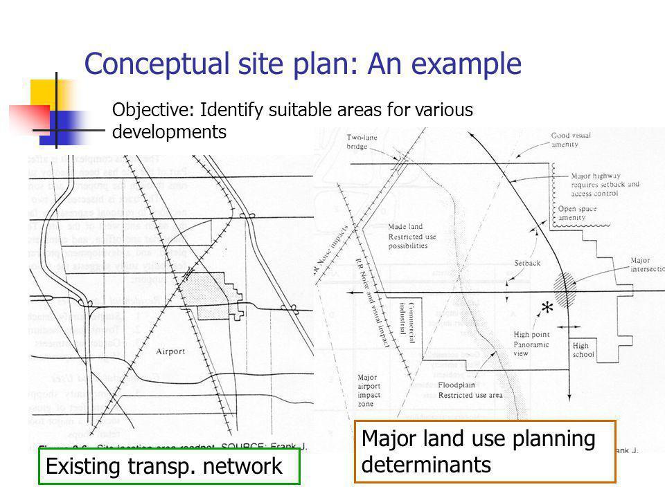 Conceptual site plan: An example