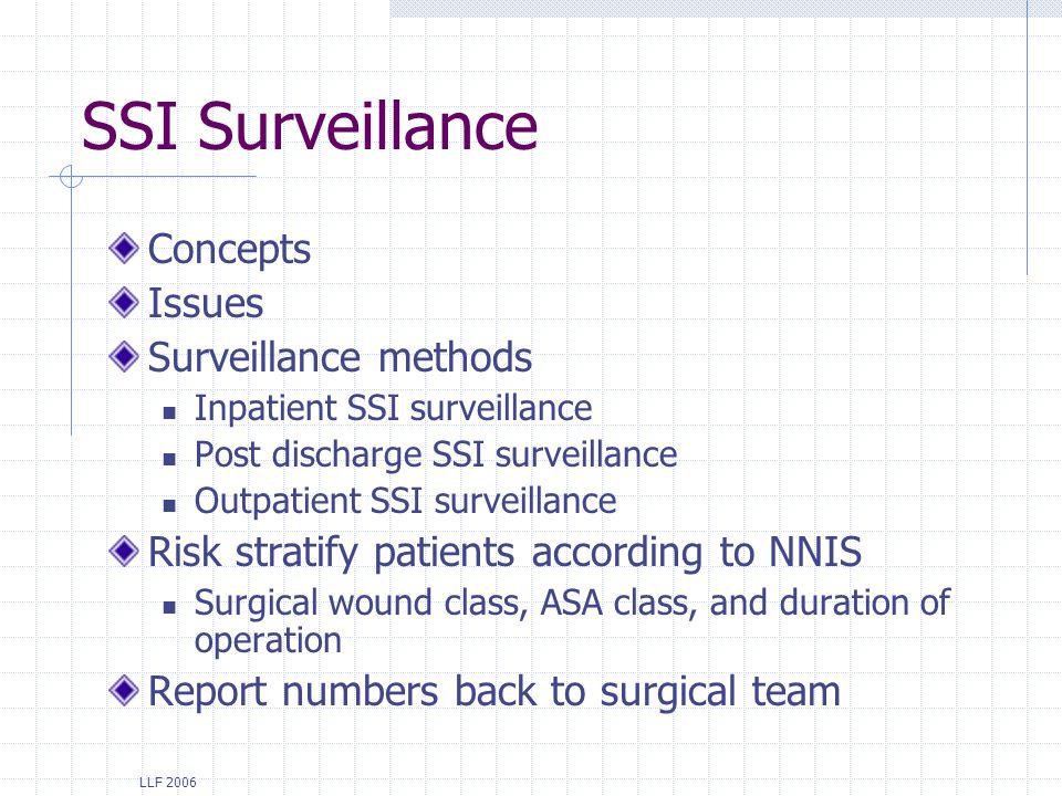 SSI Surveillance Concepts Issues Surveillance methods