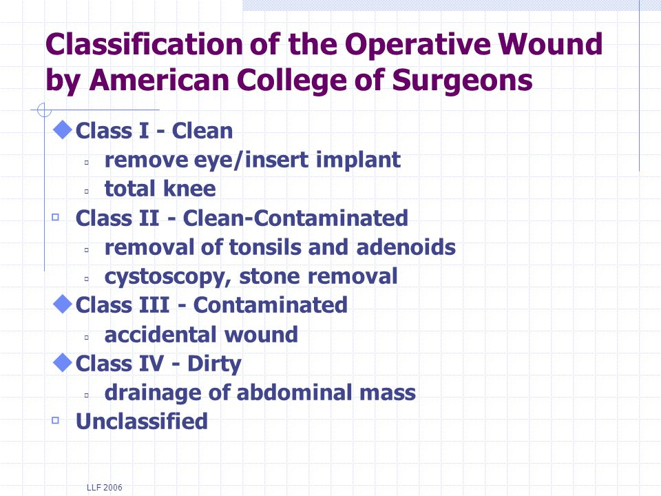 Classification of the Operative Wound by American College of Surgeons