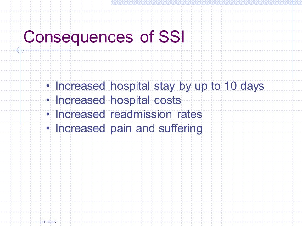 Consequences of SSI Increased hospital stay by up to 10 days