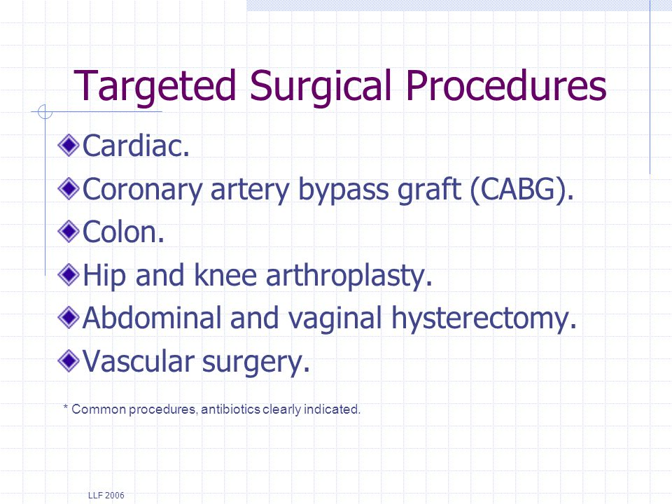 Targeted Surgical Procedures