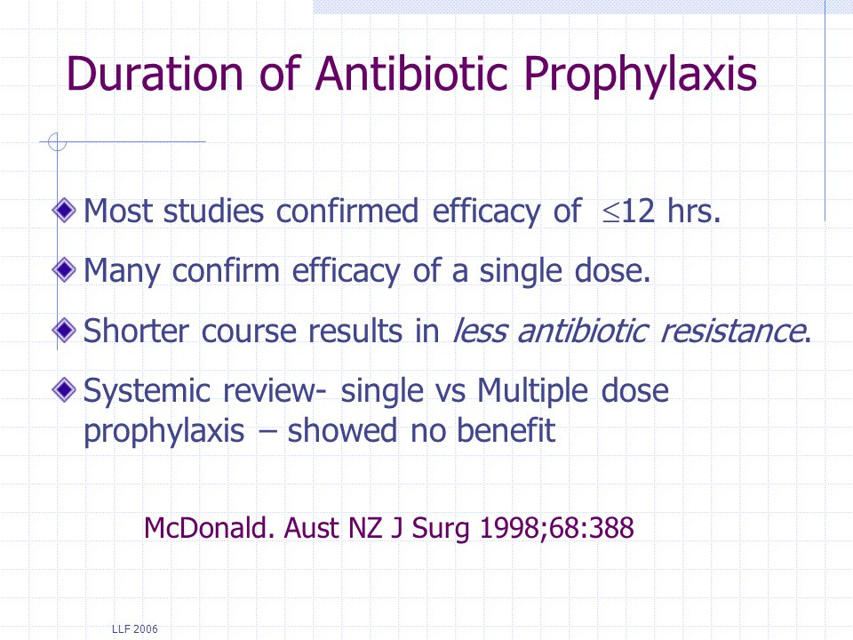 Duration of Antibiotic Prophylaxis