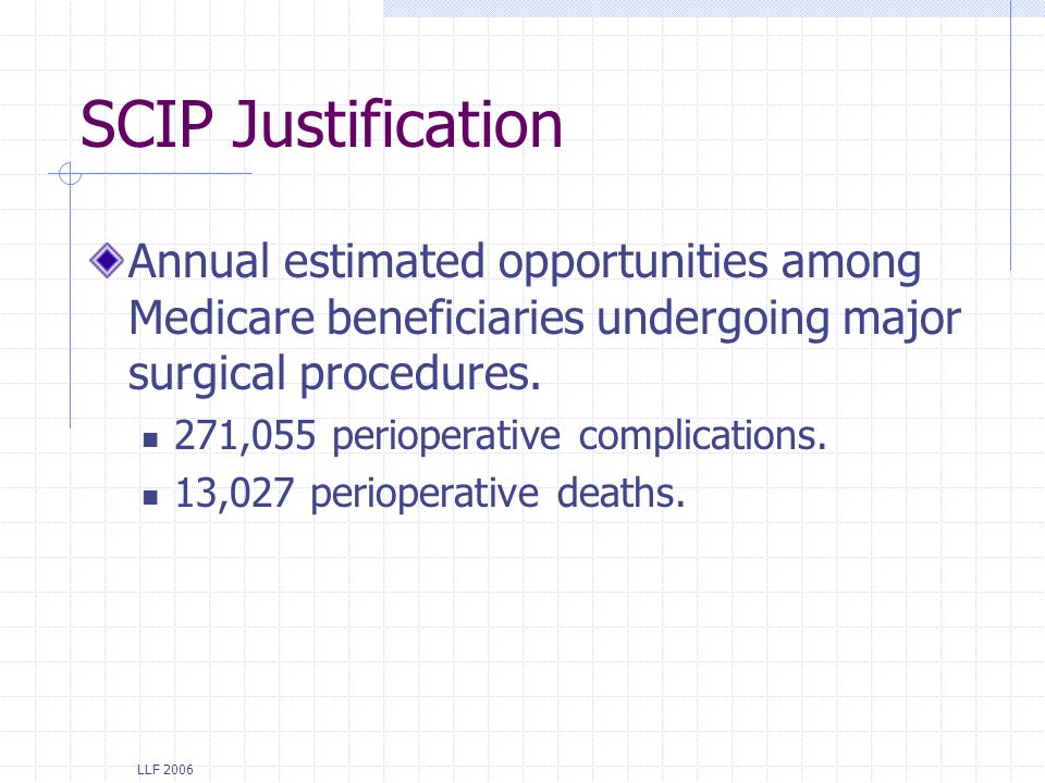 SCIP Justification Annual estimated opportunities among Medicare beneficiaries undergoing major surgical procedures.