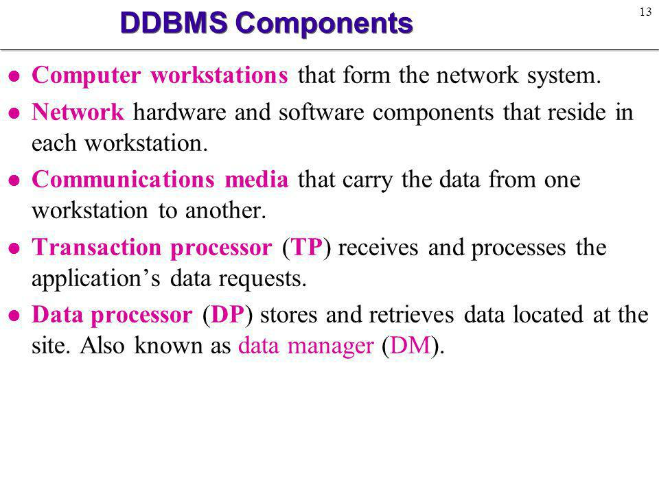 DDBMS Components Computer workstations that form the network system.