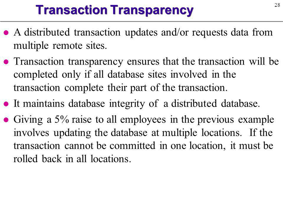 Transaction Transparency