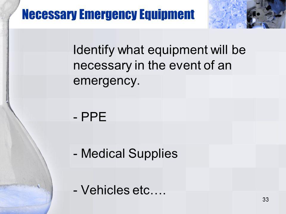 Necessary Emergency Equipment