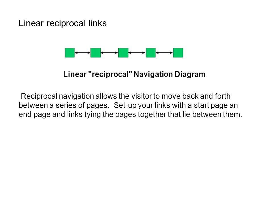 Linear reciprocal Navigation Diagram