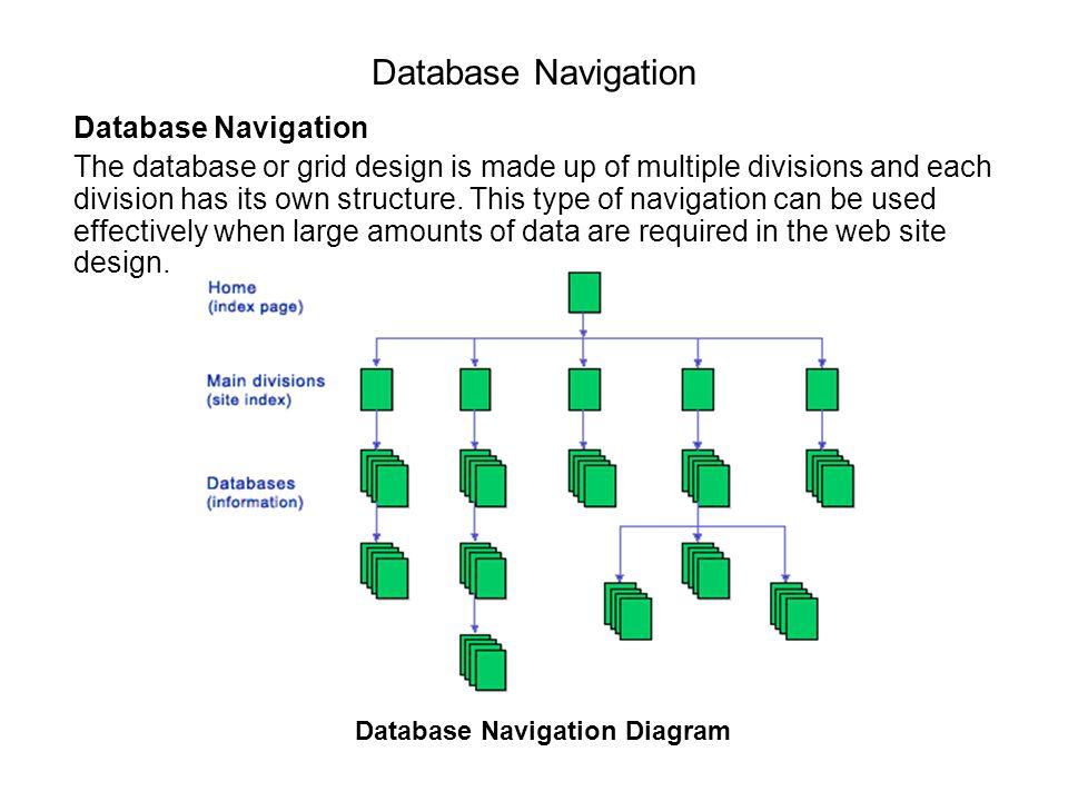 Database Navigation Diagram