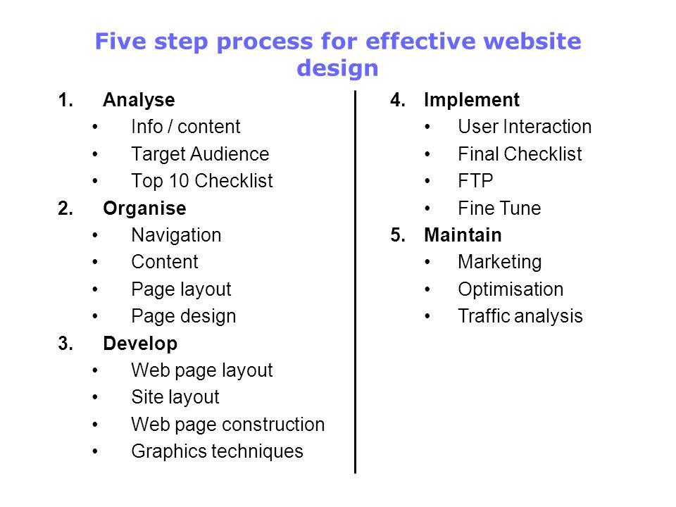 Five step process for effective website design