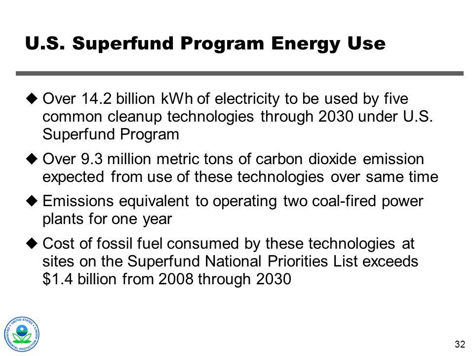 U.S. Superfund Program Energy Use