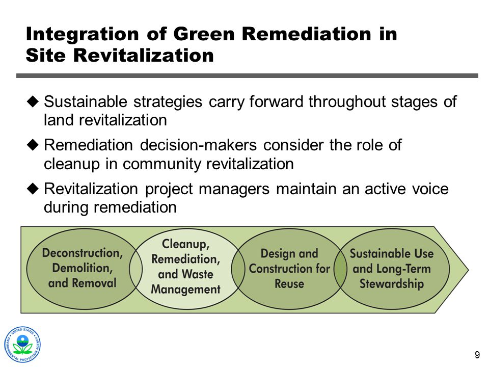 Integration of Green Remediation in Site Revitalization
