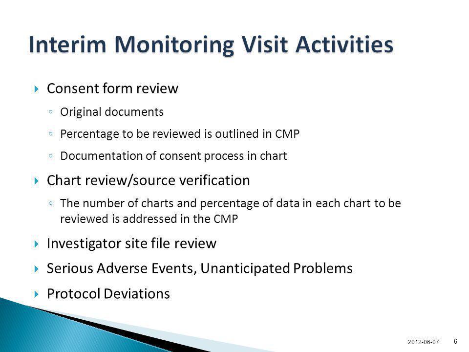 Interim Monitoring Visit Activities