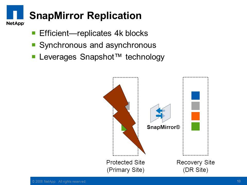 SnapMirror Replication