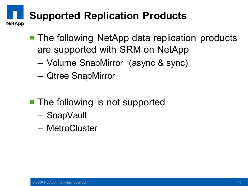 Supported Replication Products