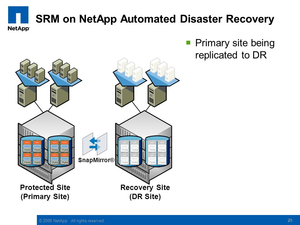 SRM on NetApp Automated Disaster Recovery