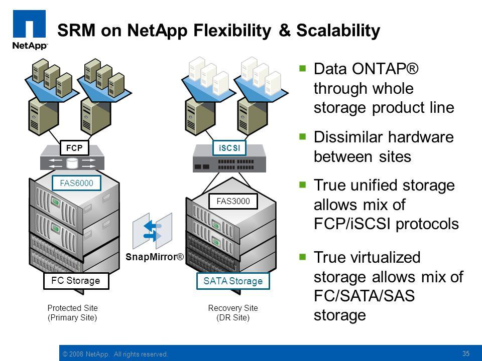 SRM on NetApp Flexibility & Scalability