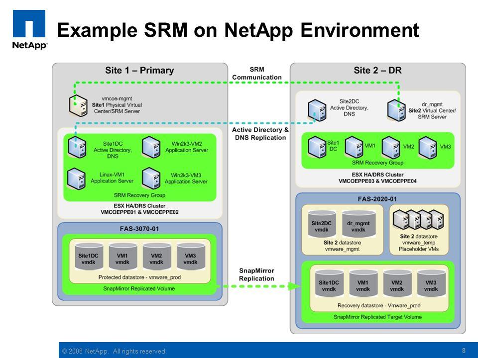 Example SRM on NetApp Environment