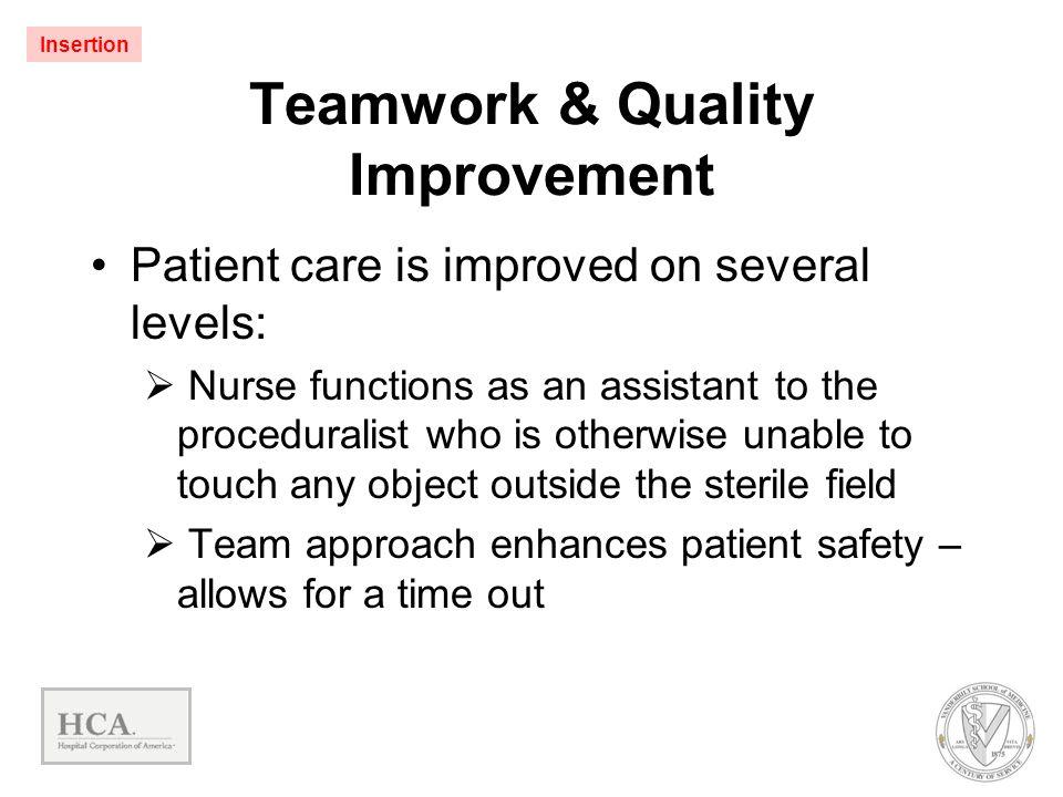 Teamwork & Quality Improvement