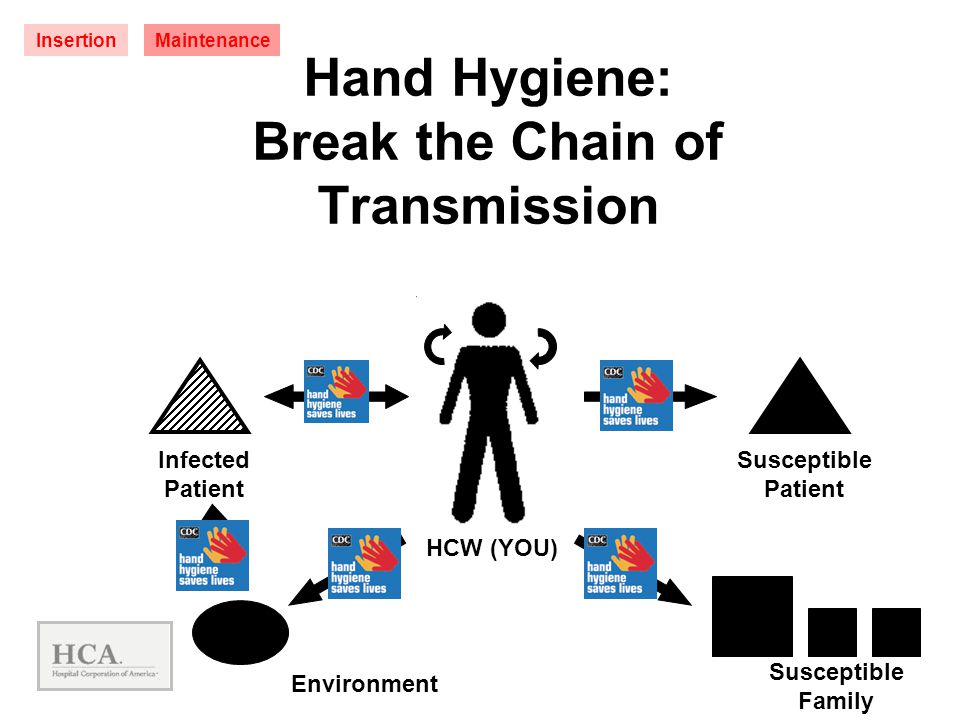 Hand Hygiene: Break the Chain of Transmission