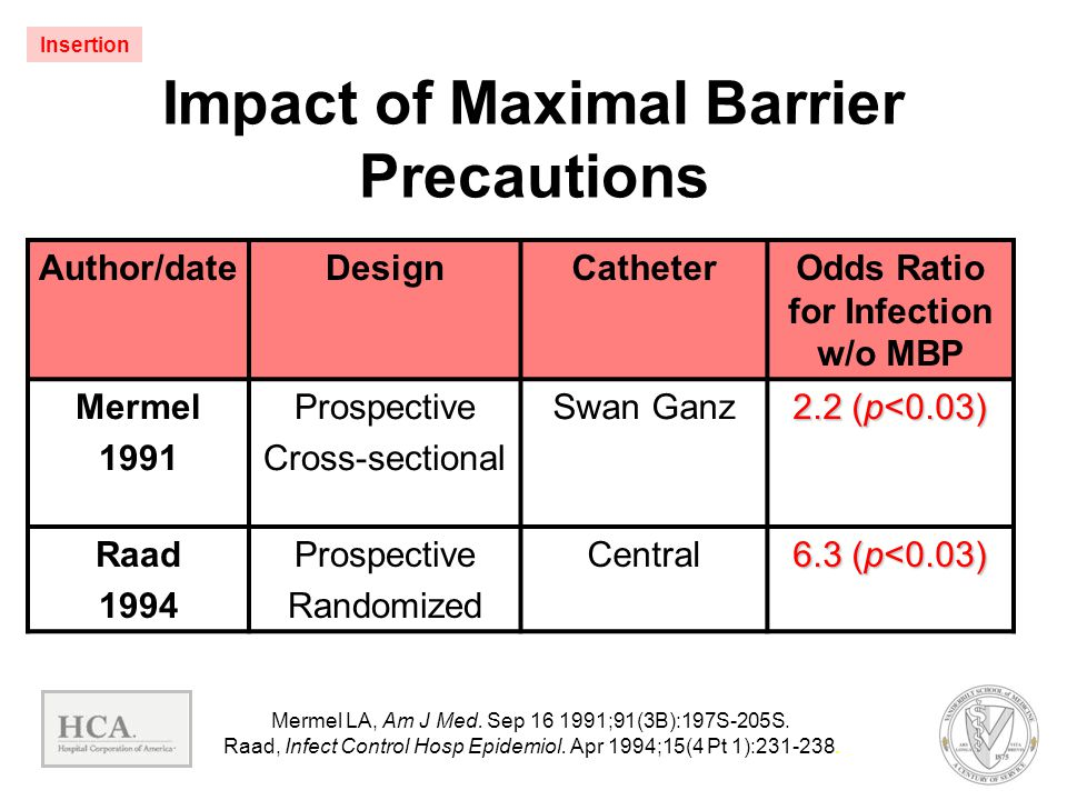 Impact of Maximal Barrier Precautions