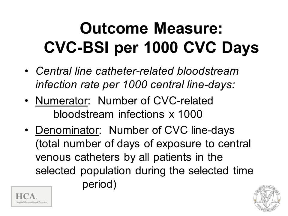 Outcome Measure: CVC-BSI per 1000 CVC Days