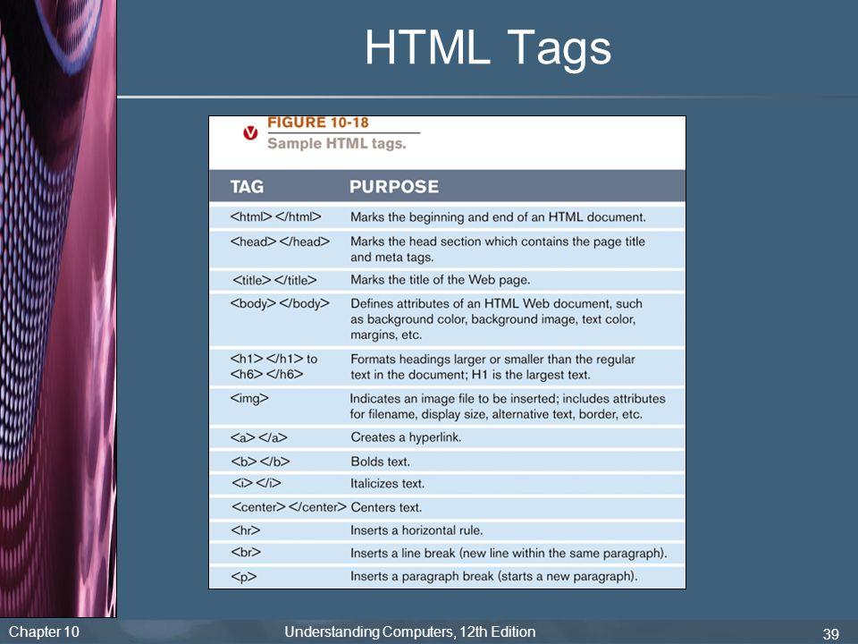 HTML Tags 39