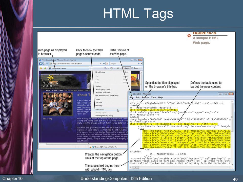 HTML Tags 40