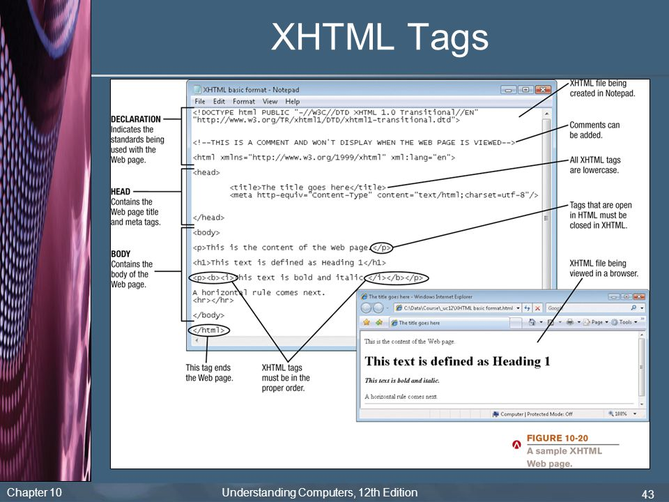 XHTML Tags 43