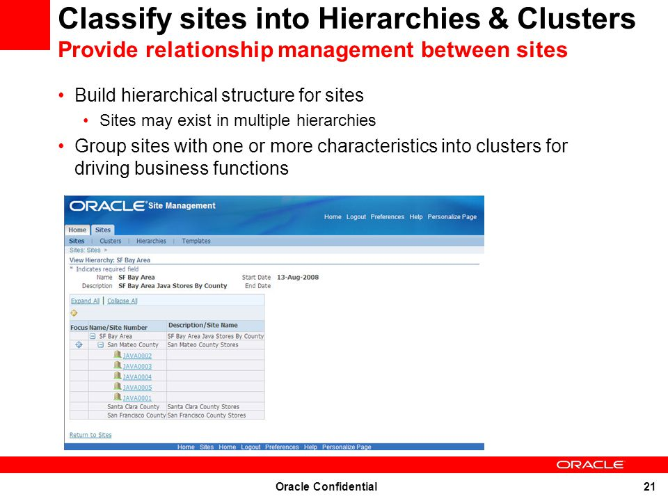 Classify sites into Hierarchies & Clusters Provide relationship management between sites