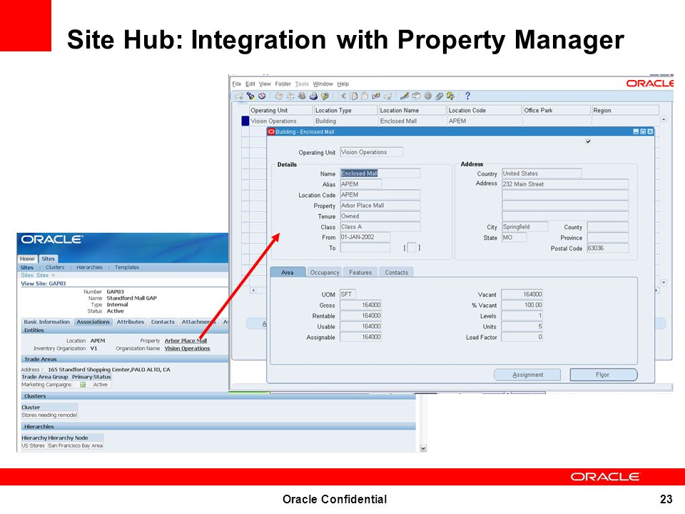 Site Hub: Integration with Property Manager