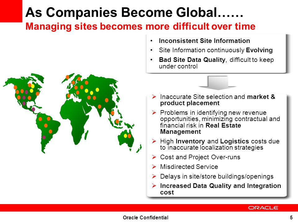 As Companies Become Global…… Managing sites becomes more difficult over time