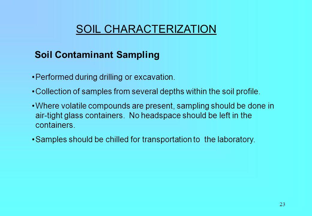 SOIL CHARACTERIZATION