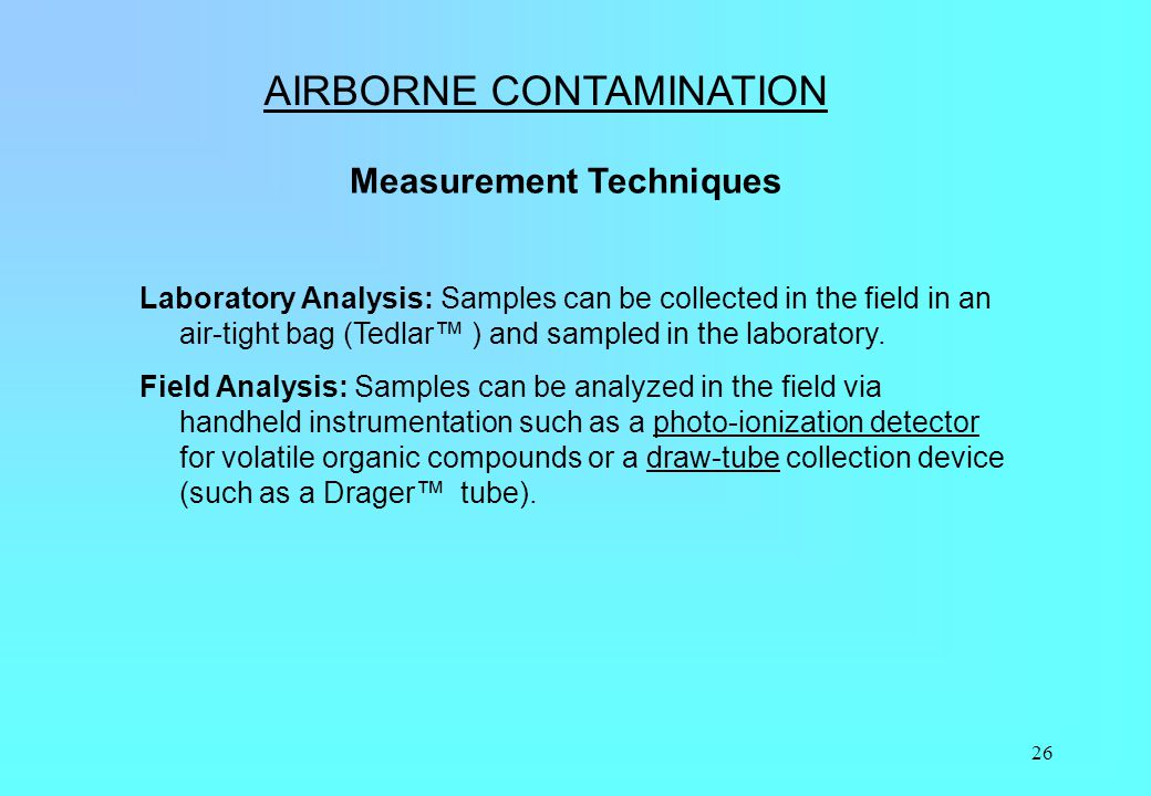 AIRBORNE CONTAMINATION