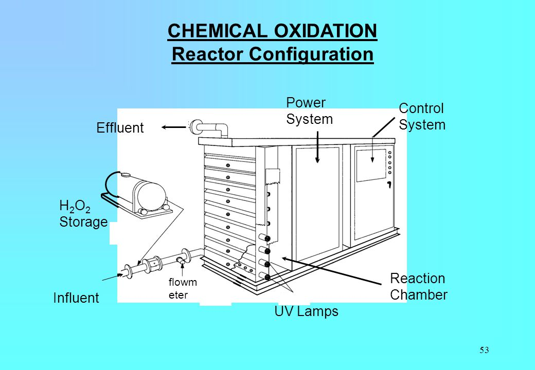 CHEMICAL OXIDATION Reactor Configuration