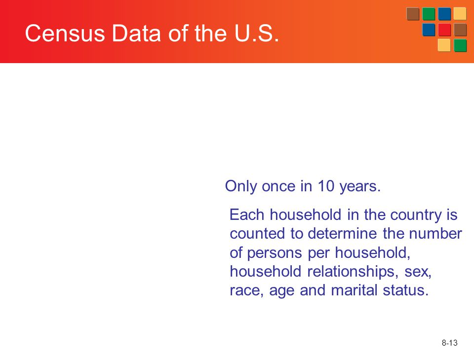 Census Data of the U.S. Only once in 10 years.