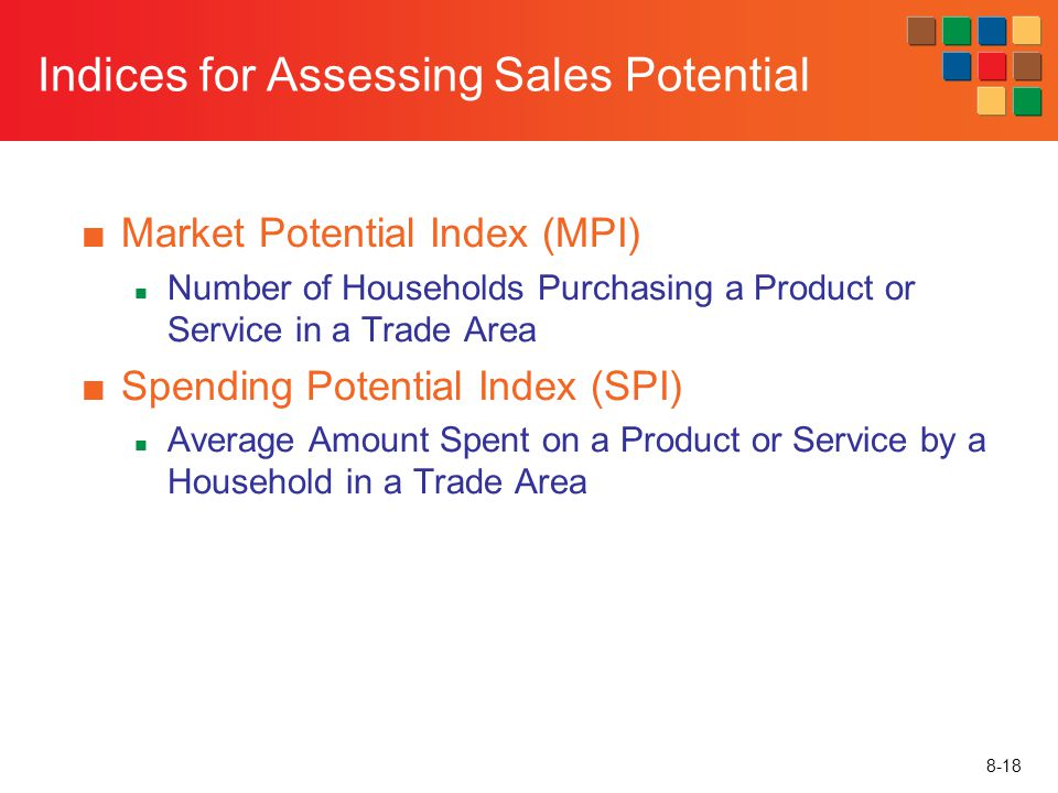 Indices for Assessing Sales Potential