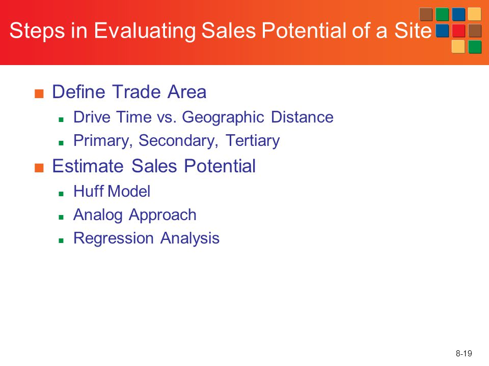 Steps in Evaluating Sales Potential of a Site