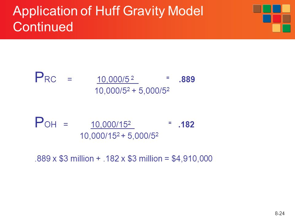 Application of Huff Gravity Model Continued