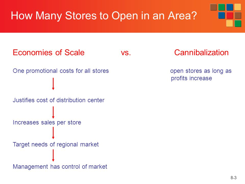 How Many Stores to Open in an Area