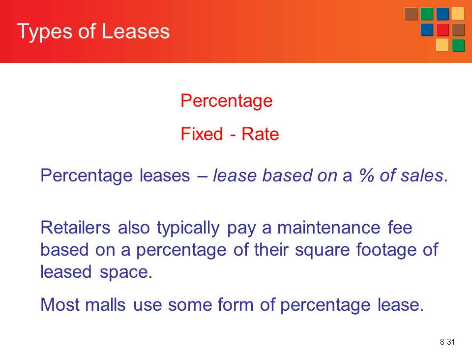 Types of Leases Percentage Fixed - Rate