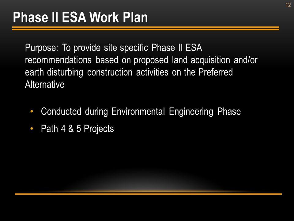 Phase II ESA Work Plan
