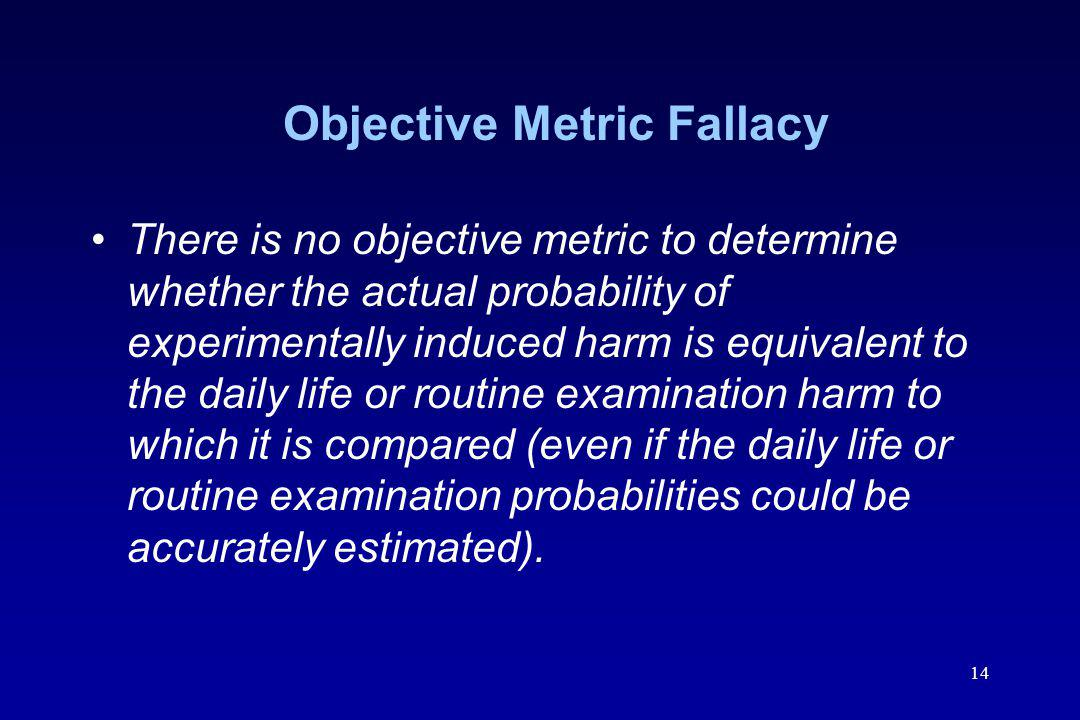 Objective Metric Fallacy
