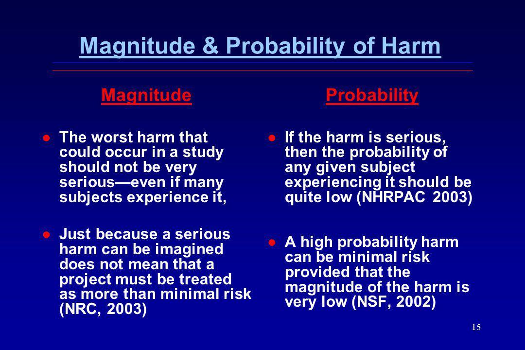 Magnitude & Probability of Harm