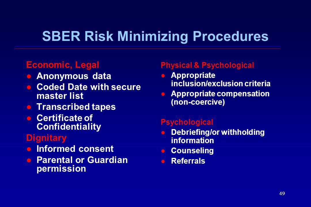 SBER Risk Minimizing Procedures
