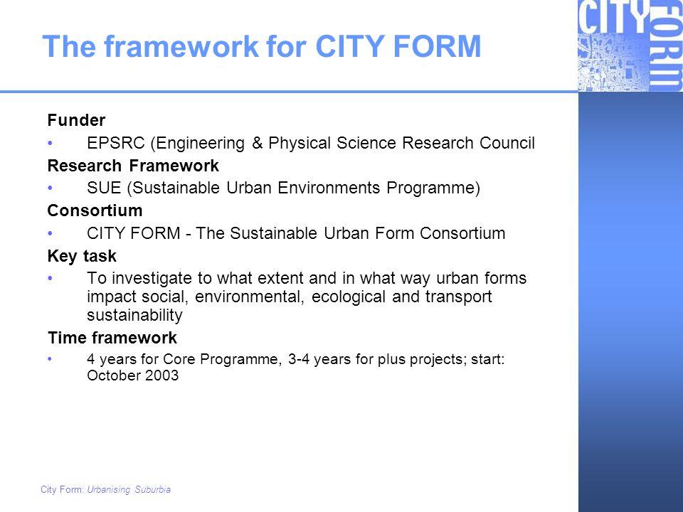 The framework for CITY FORM