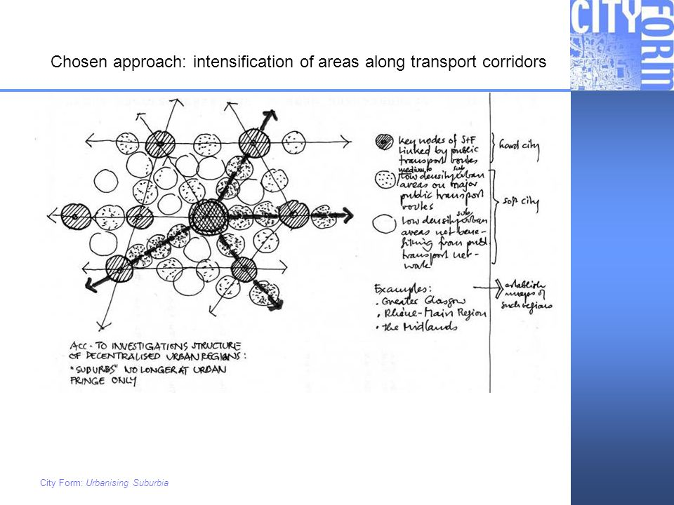 Chosen approach: intensification of areas along transport corridors