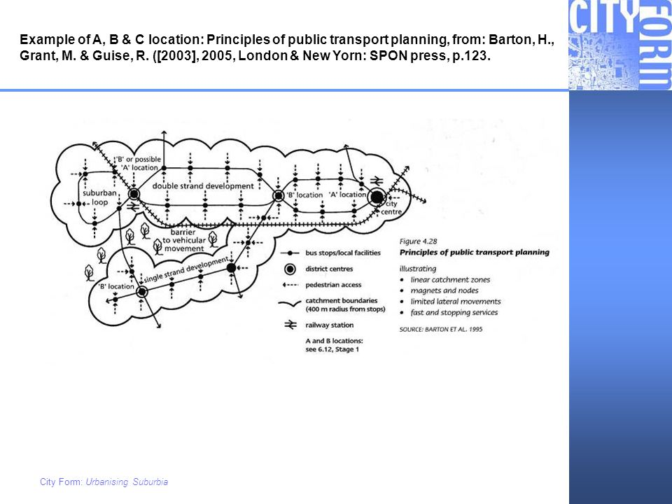 Example of A, B & C location: Principles of public transport planning, from: Barton, H.,
