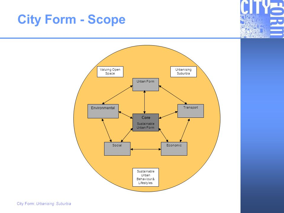 City Form - Scope Integrated Core Project Environmental