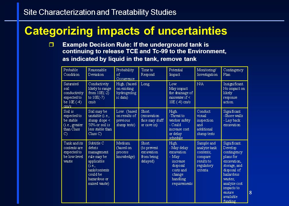 Categorizing impacts of uncertainties
