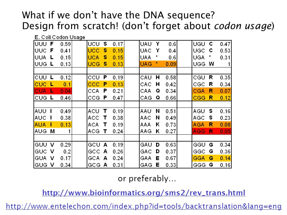 What if we don't have the DNA sequence